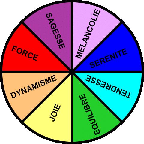 0ecaf06fa8f853 Comment choisir des couleurs qui inspirent la confiance pour le ...